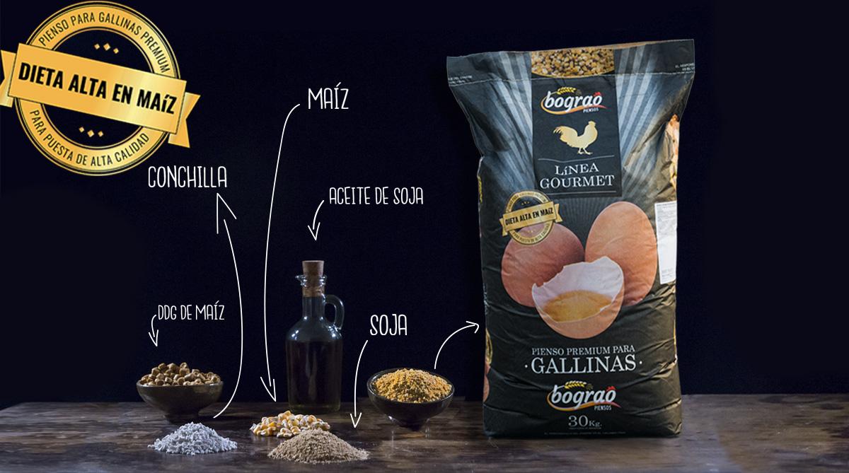 Piensos Bograo - Materias primas Gourmet Gallinas
