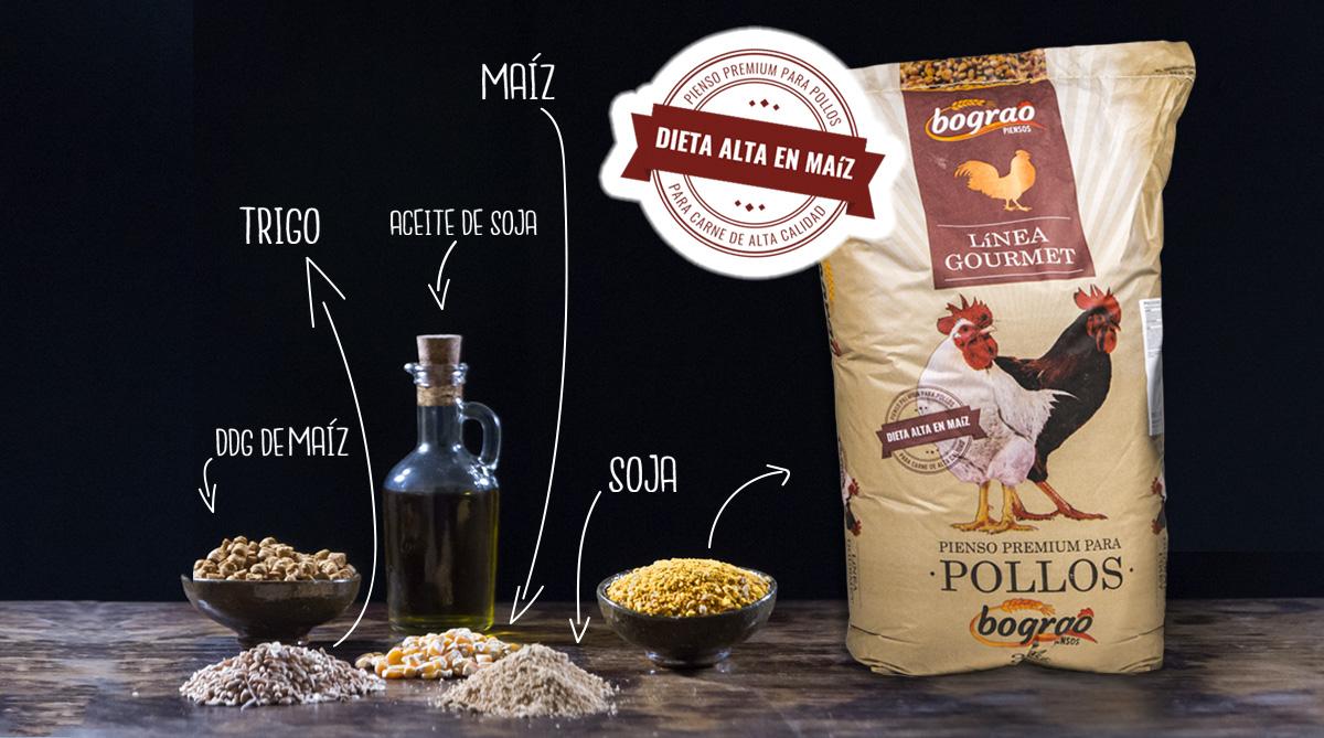 Piensos Bograo - Materias primas Gourmet pienso pollos
